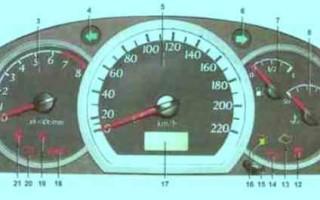 Описание приборной панели и значков на Chevrolet (Lanos и других моделях): замена ламп
