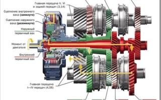 Как устроена МКПП автомобиля