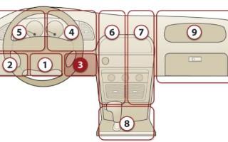 Ошибки Рено Меган 3: диагностический разъем Megane 3, system, fault, check