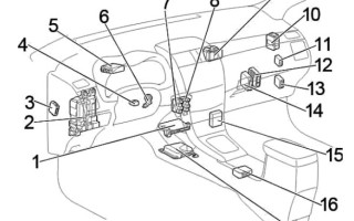 Предохранители Тойота Королла 150: блок реле в салоне, под капотом и схемы расположения