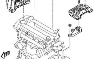 Как выполняется замена подушки двигателя Форд Фокус 2 в гаражных условиях?