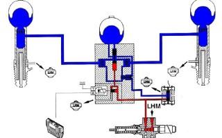 Гидропневматическая подвеска