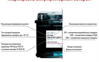 Аккумулятор Спортейдж: АКБ для Киа Sportage 3, 4, размер, бензин