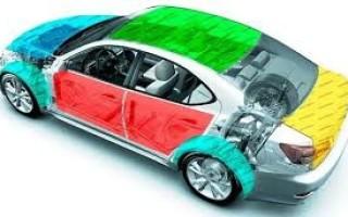 Важность шумоизоляции автомобиля
