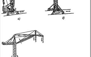 Виды башенных кранов и как их собирают на стройке