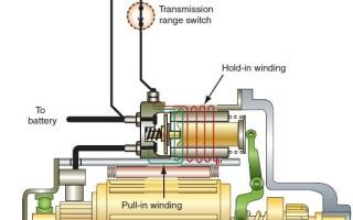 Проверка и ремонт тягового реле стартера