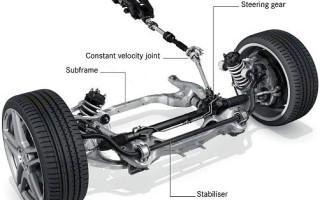 Устройство и техническое обслуживание рулевого управления автомобиля