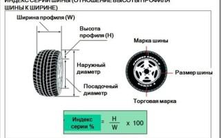 Как подобрать диски к шинам по размеру шин