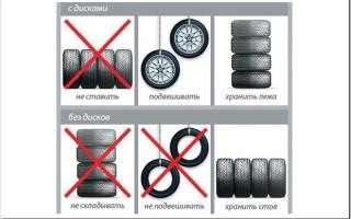 Как хранить шины зимой