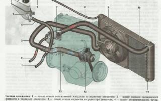 Воздушная пробка в системе охлаждения Лада Калина: как удалить воздух из системы охлаждения Лада Калина