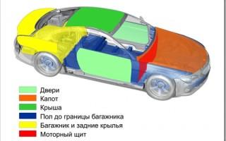 На что влияет шумоизоляция автомобиля?