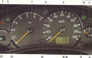 Панель приборов Форд Фокус 2: описание ламп и индикаторов, что означает