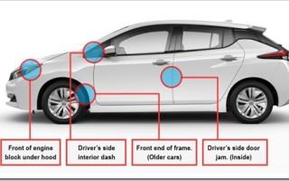 Что такое VIN автомобиля и как его расшифровать?