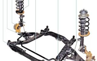 Передняя подвеска Рено Логан: схема и ремонт