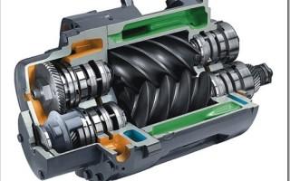 Характеристики винтового компрессора