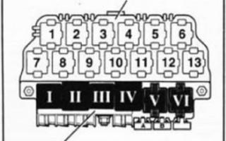 Предохранители Фольксваген Пассат Б5 и реле: схемы блоков, расположение