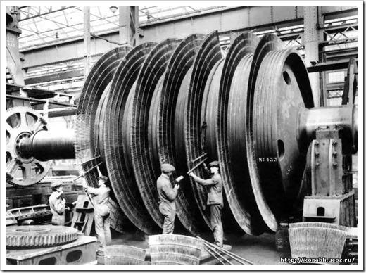 Паровые котлы и паровые турбины