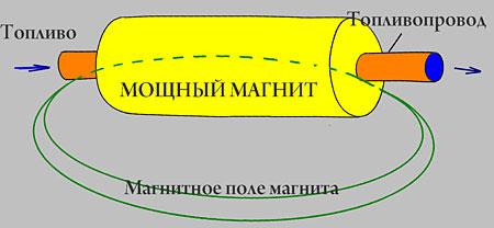 toplivnyj-magnit